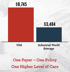 One Payer - One Policy