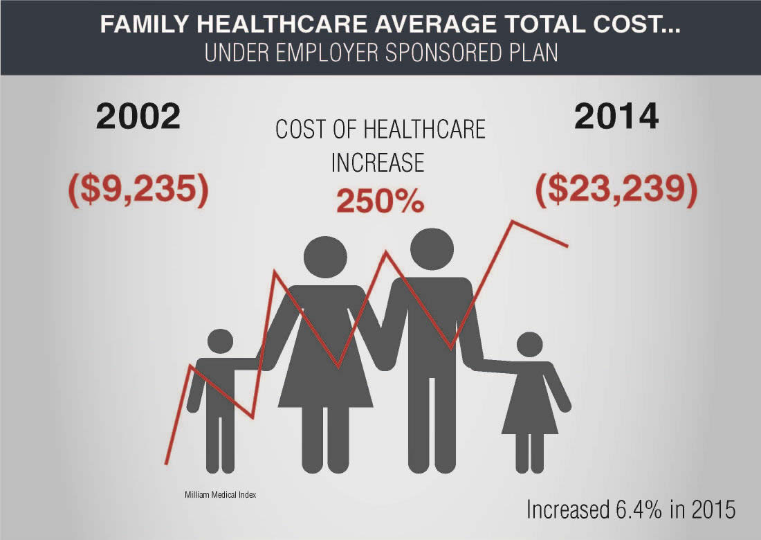 Healthcare-by-the-numbers-1